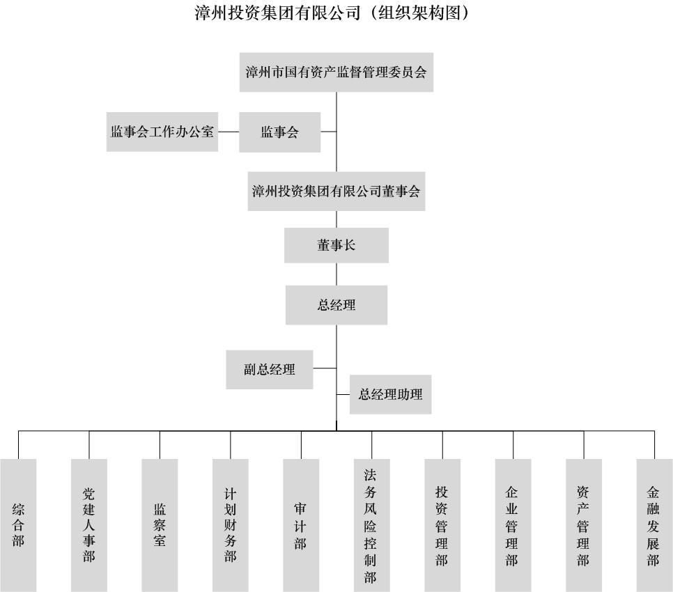 虚拟货币交易平台app集团组织架构图.jpg